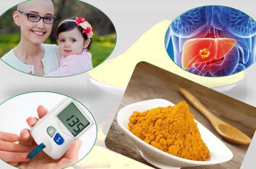 Tinh nghệ Nano hỗ trợ điều trị bệnh ung thư!