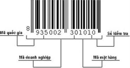 Nhận biết hàng hoá các nước bằng mã vạch!